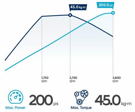 Hình Ảnh Hyundai SantaFe 2020 71