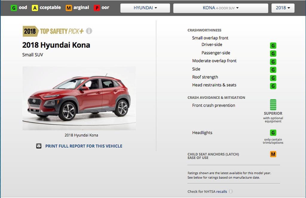 Hyundai Kona – Chiếc SUV Cỡ Nhỏ An Toàn Nhất Năm 2018!