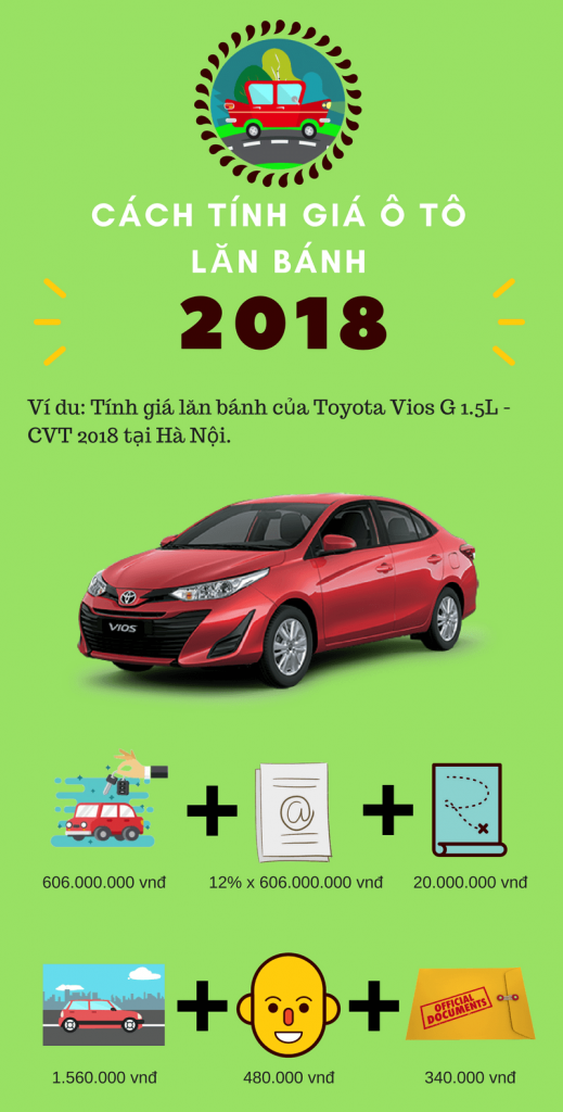 Hình Ảnh Cách tính giá lăn bánh cho ô tô mới nhất 2018 2