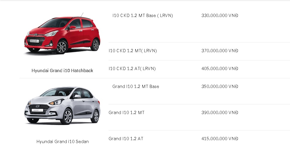 Hình Ảnh Giá bán và cách tính lãi suất khi mua Hyundai Grand i10 7