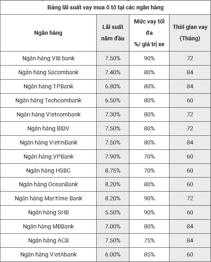 Hình Ảnh Giá bán và cách tính lãi suất khi mua Hyundai Grand i10 9