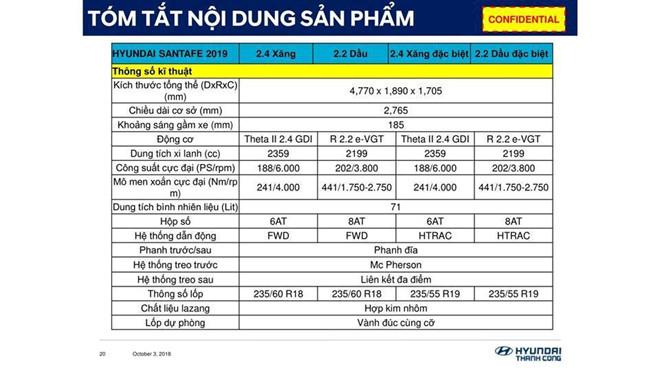 Hình Ảnh Thông tin cực nóng về Hyundai SantaFe 2019 1