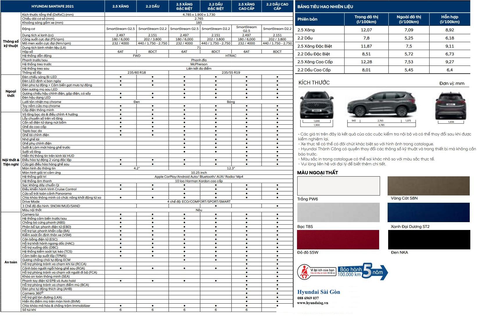 Hình Ảnh Hyundai SantaFe 2021 99