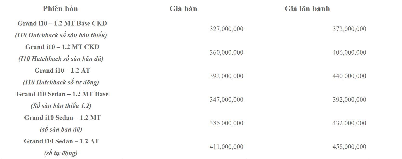 Hình Ảnh Bảng tính mua xe i10 trả góp tại khu vực hồ chí minh 7