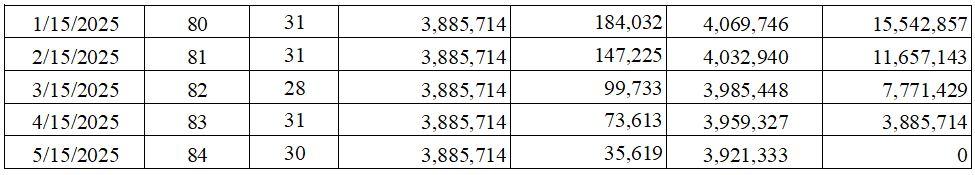 Hình Ảnh Bảng tính mua xe i10 trả góp tại khu vực hồ chí minh 11