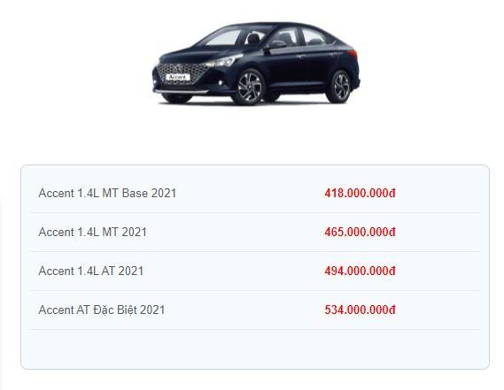 Hình Ảnh Mua xe hyundai accent 2021 trả góp có dễ không ? 3