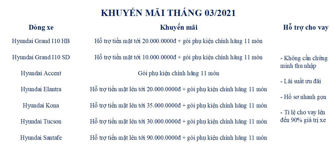 Hình Ảnh Hướng dẫn sử dụng xe Hyundai Kona cho người mới 57