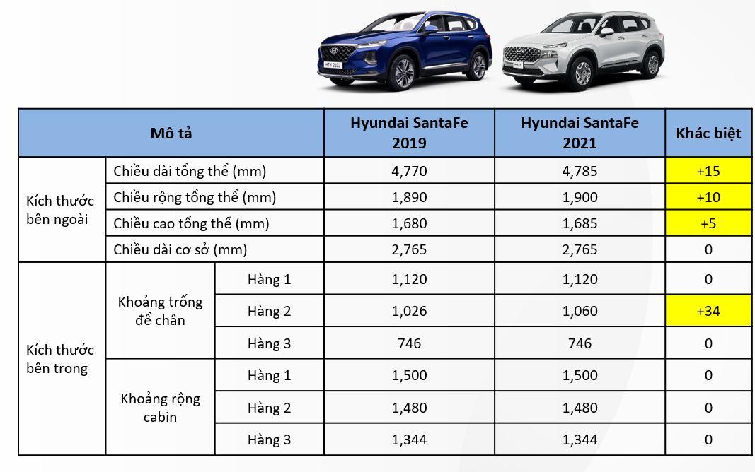 Hình Ảnh Hyundai Santafe 2021 chính thức ra mắt tại Việt Nam 76