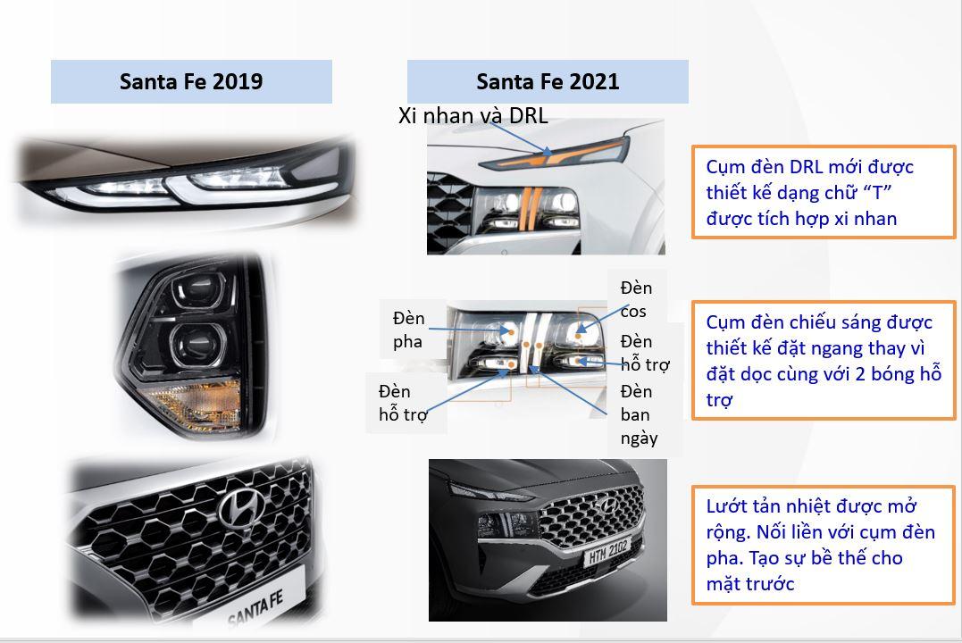 Hình Ảnh Hyundai Santafe 2021 chính thức ra mắt tại Việt Nam 78