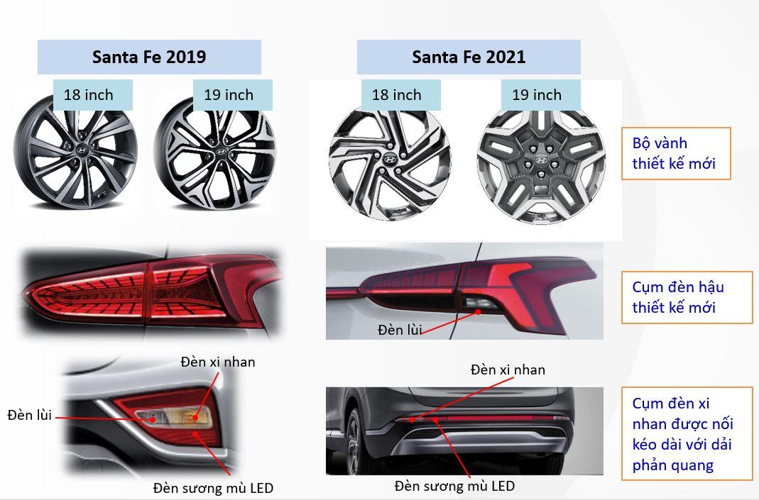 Hình Ảnh Hyundai Santafe 2021 chính thức ra mắt tại Việt Nam 79